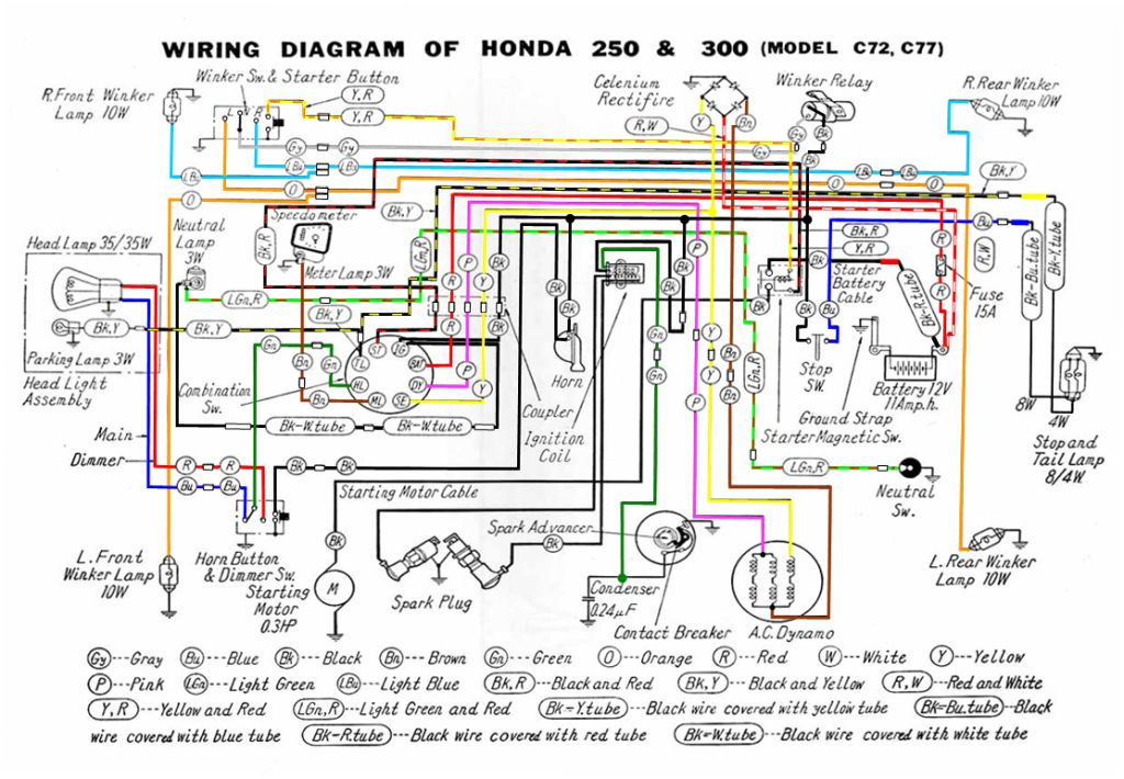 c_ca_72_77_wiring_diag_in_colour_700 trx scooter wiring diagram diagram wiring diagrams for diy car  at bakdesigns.co