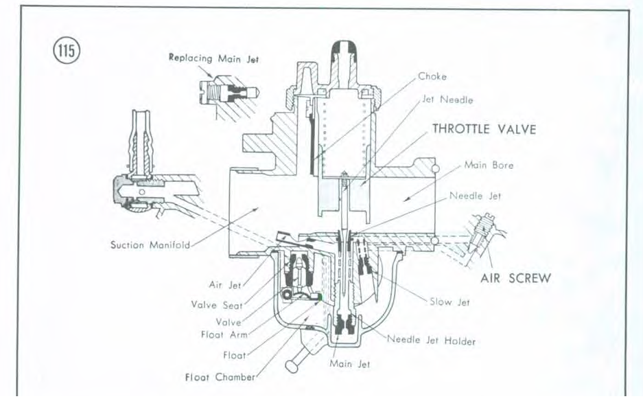 honda cb750 clutch diagram