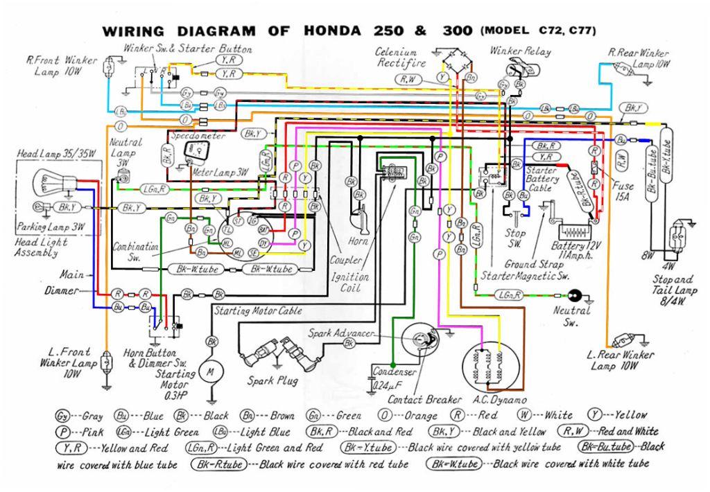 wiring diagram honda rancher - cocosweetpea  cocosweetpea